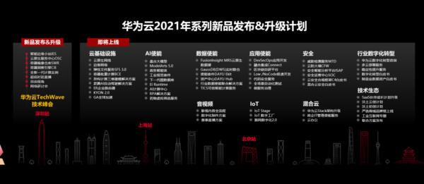 """梦饷集团携手华为云:乘""""云原生2.0""""破浪,逐梦新电商"""