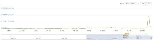 Gate.io芝麻开门8周年:冲击百亿交易量后的新开始