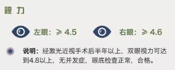 2021杭州征兵视力全面解读:近视眼能参军吗?可以做近视手术吗?
