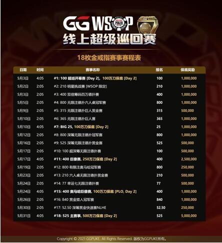 WSOP携手GGPOKER展开线上超巡赛,顶级牌手号集天下豪客