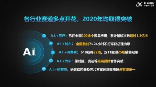 """""""十亿用户、千亿收入、万亿市值""""科大讯飞放眼未来,潜心布局"""