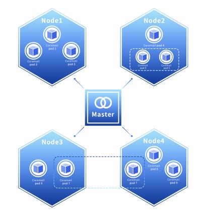 Coremail XT6邮件系统全新发布,7大亮点诠释邮件安全与高效