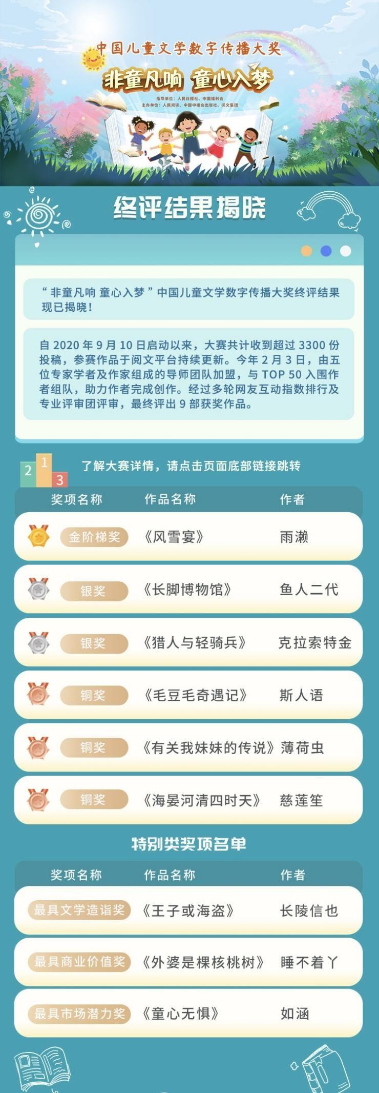 中国儿童文学数字传播大奖揭晓 未来将持续挖掘推广优秀作品