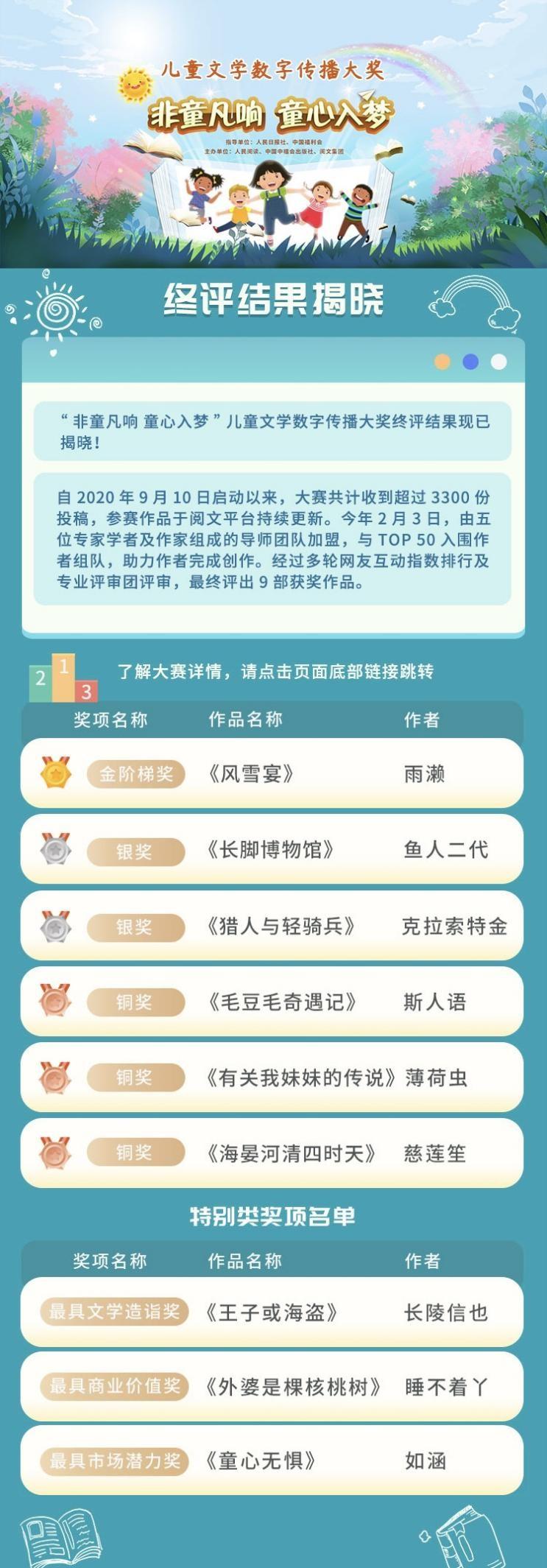 儿童文学数字传播大奖揭晓_未来将持续挖掘推广优秀作品
