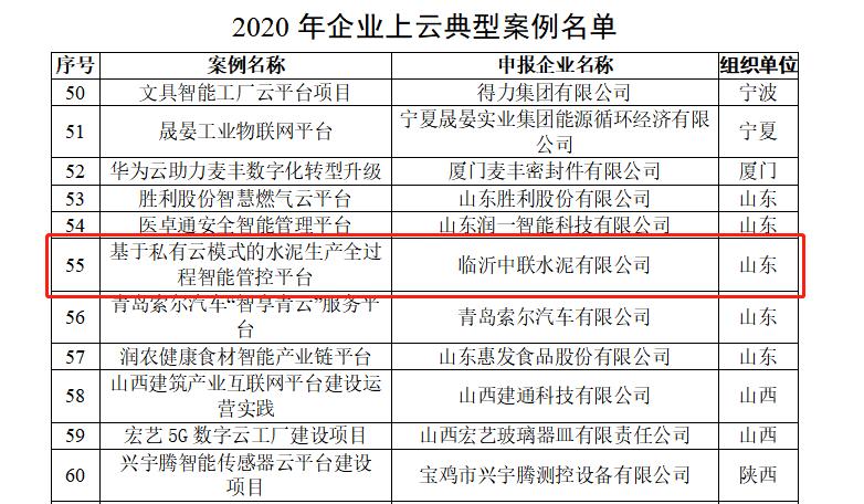 华云数据支持的临沂中联水泥智能管控平台上榜工信部2020年企业上云典型案例