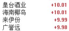中广资本_解读贵州茅台召开股东大会,有哪些看点?