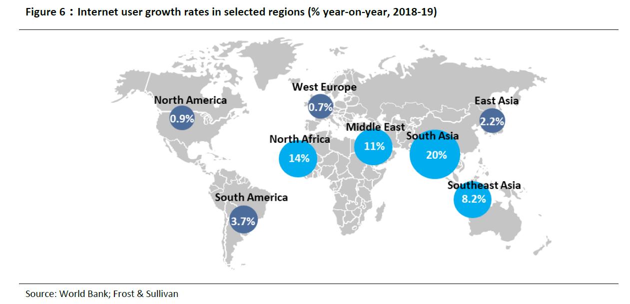 欢聚发力全球市场,沙利文白皮书表示:对了