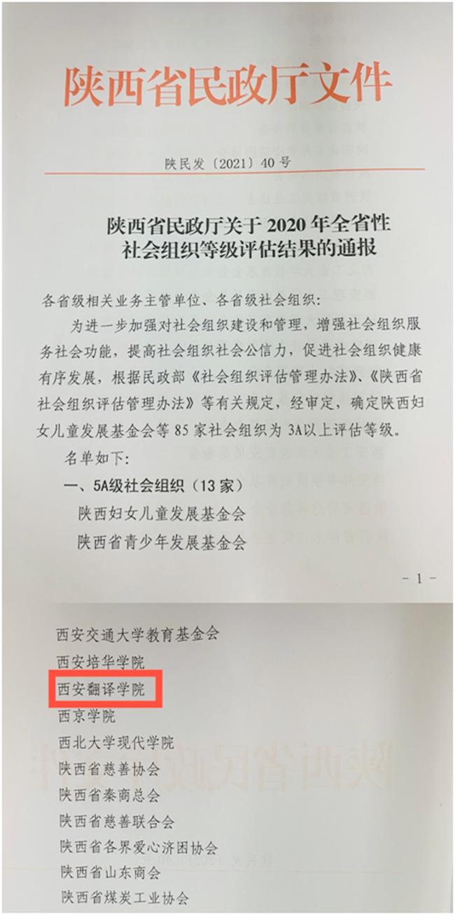 """西安翻译学院荣膺""""5A级社会组织"""""""