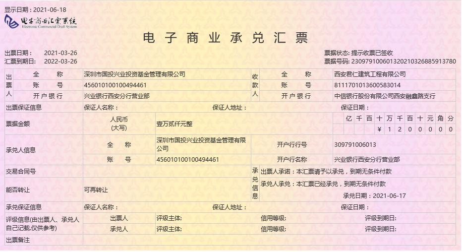 深圳市国投兴业投资基金管理有限公司2021项目进展顺利