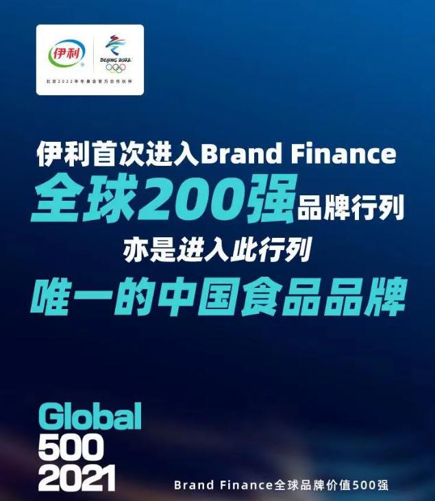 持续落实潘刚品质要求、创新理念 伊利挺进全球品牌价值200强