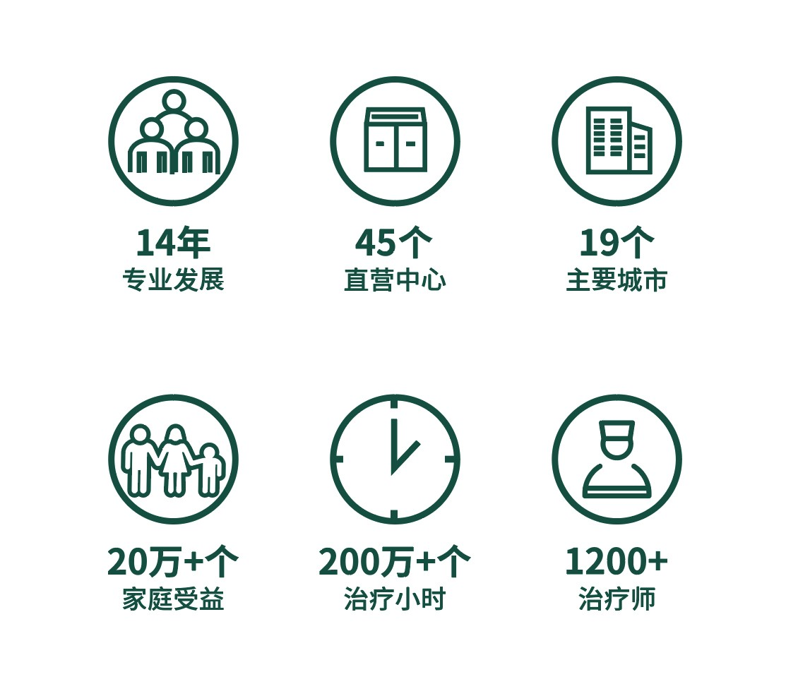 东方启音完成C轮8300万美金融资 淡马锡、泰康投资、千骥资本等联合投资