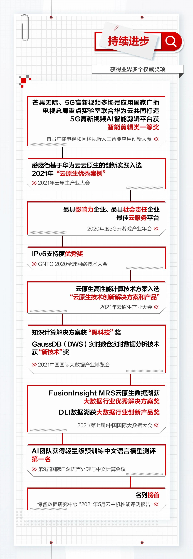 """021上半年华为云互联网基因检测报告出炉!-产业互联网"""""""
