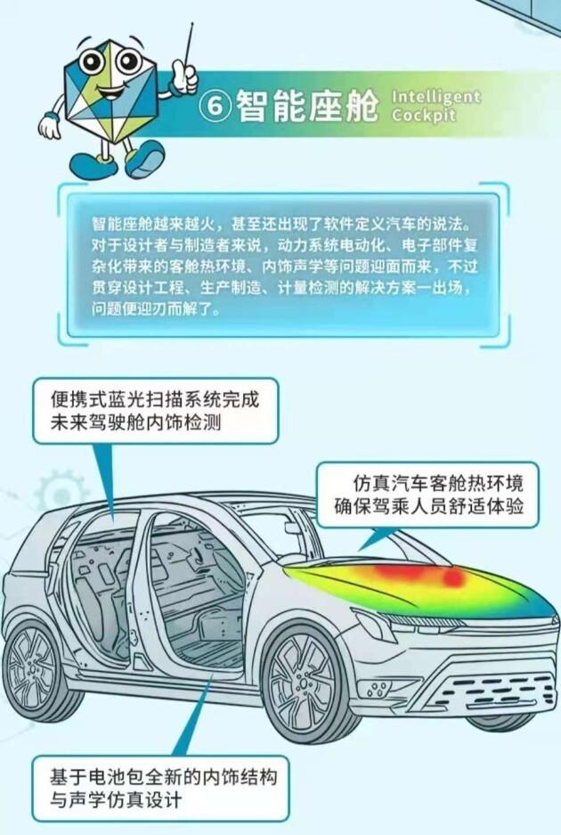 探秘海克斯康Mr.H智能电动汽车实验室(图7)