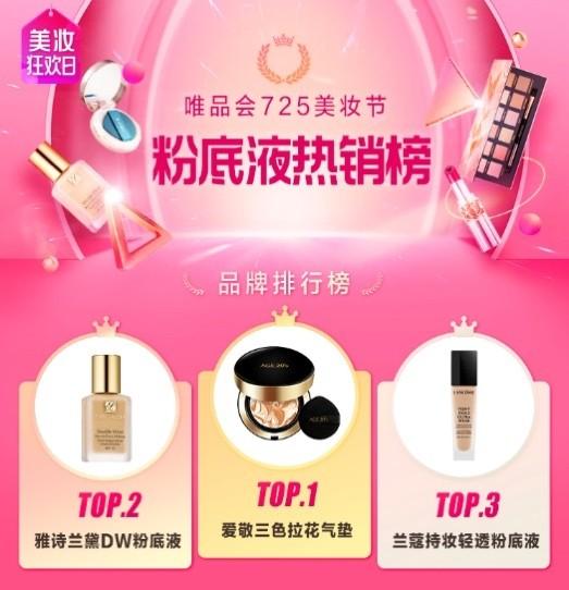 唯品会美妆榜单出炉:实测夏日最适合入手的持妆单品-滚动播报-中国经营网