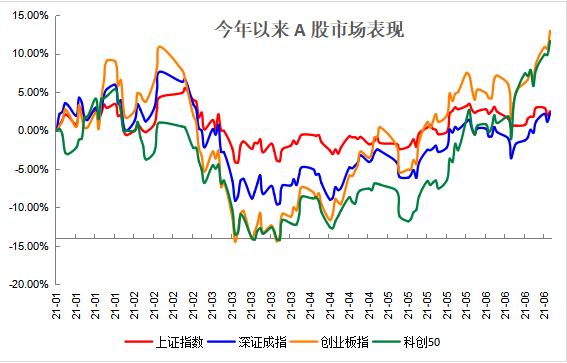 """近1年回报86%!""""不扎堆""""的刘畅畅如何掘金中小盘成长?"""