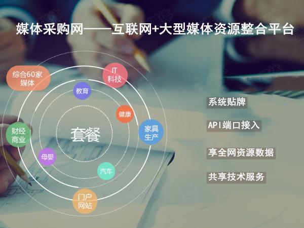 双十二活动促销软文标题范例