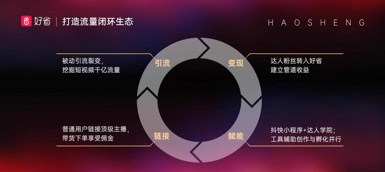 以趣味思维做导购电商,解读杭州嘉洁网络科技有限公司的增长力