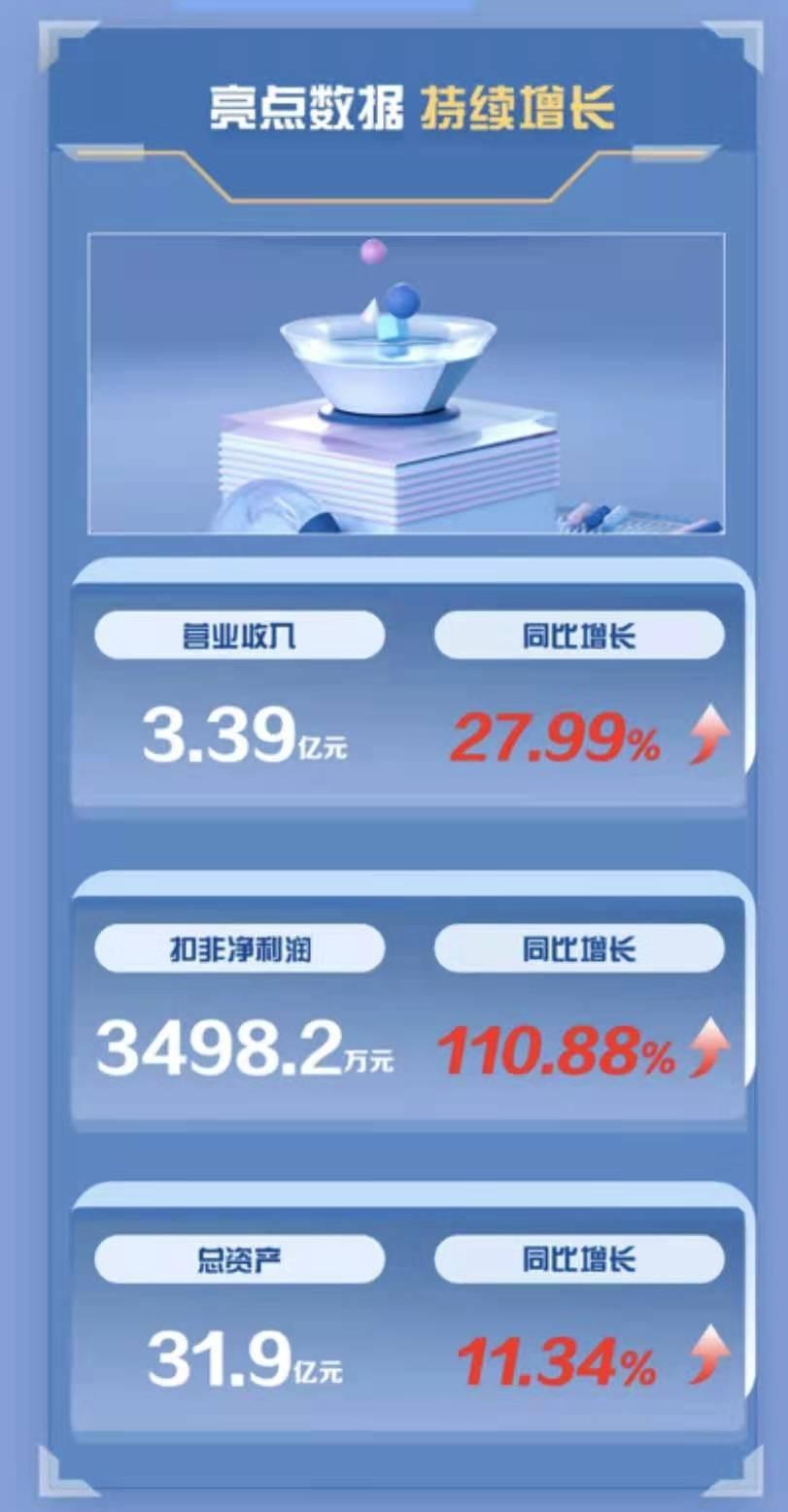 中报解读之北信源:捷报频传,抢占信创产业制高点