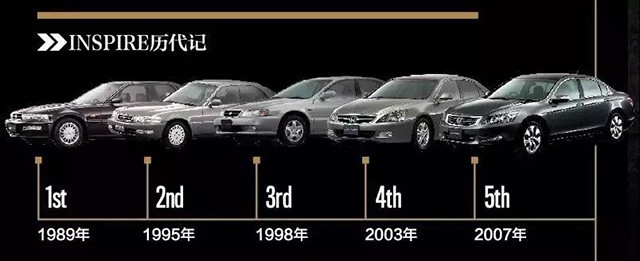 東風本田INSPIRE:探索B級車領域的集大成者
