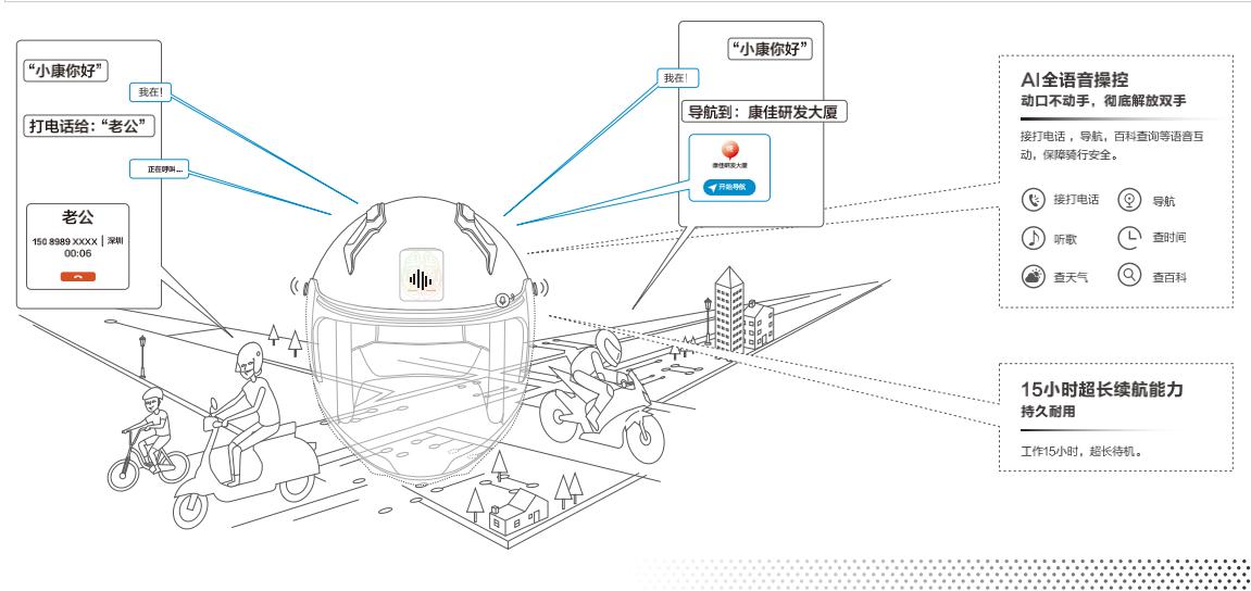 康佳入局头盔圈:互联网思维如何构建骑行生态?