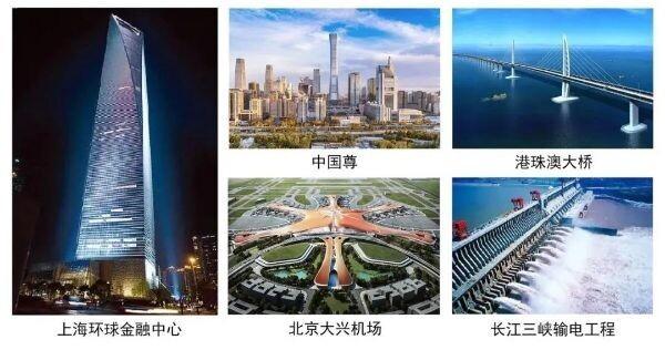 4亿订单!远东股份中标国网特高压等项目