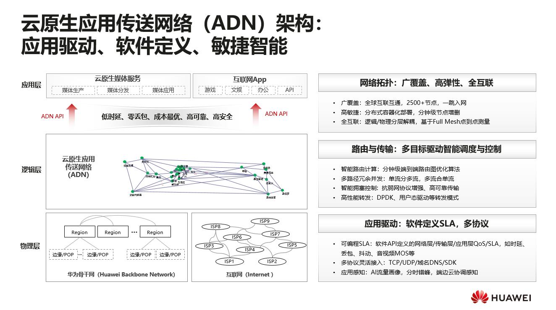 华为云顾炯炯:应用传送网络(ADN),重新定义云原生时代的媒体网络