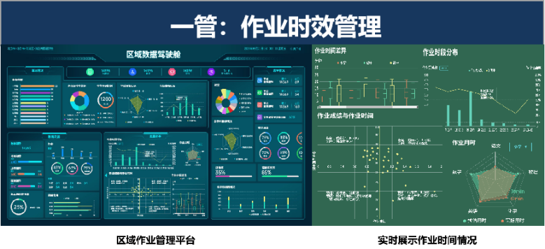 十六进制联合华为云会议,推出精准作业管理解决方案