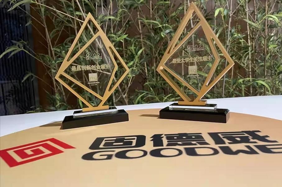 """蝉联五年,步履不停!固德威再获""""大苏州最佳雇主""""奖项"""